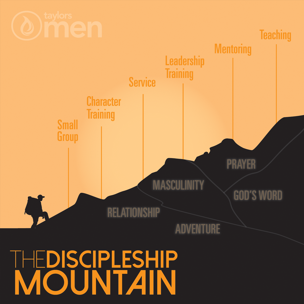 Mens_MountainofDiscipleship